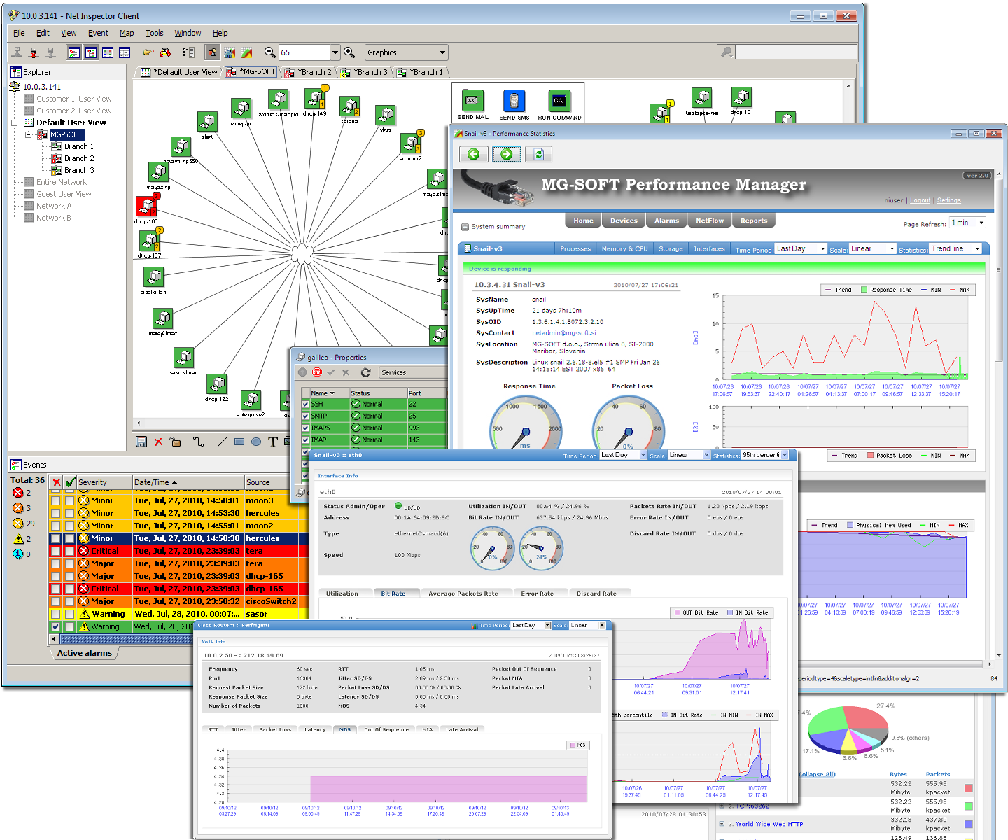 MG-SOFT - Network management software and development tools